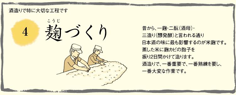 4.麹づくり